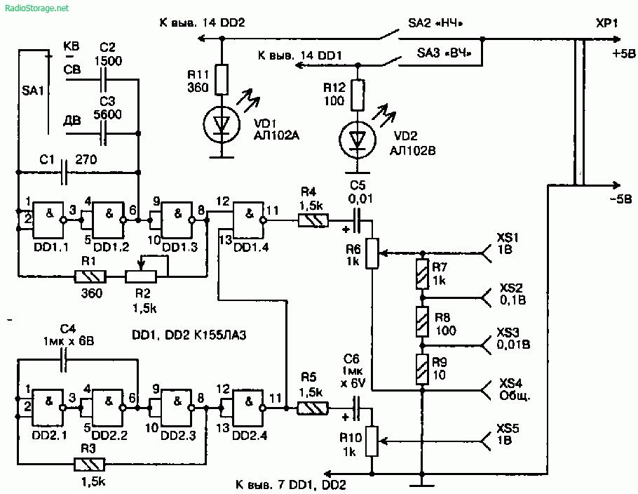 Принципиальные схемы генераторов на микросхеме К155ЛАЗ