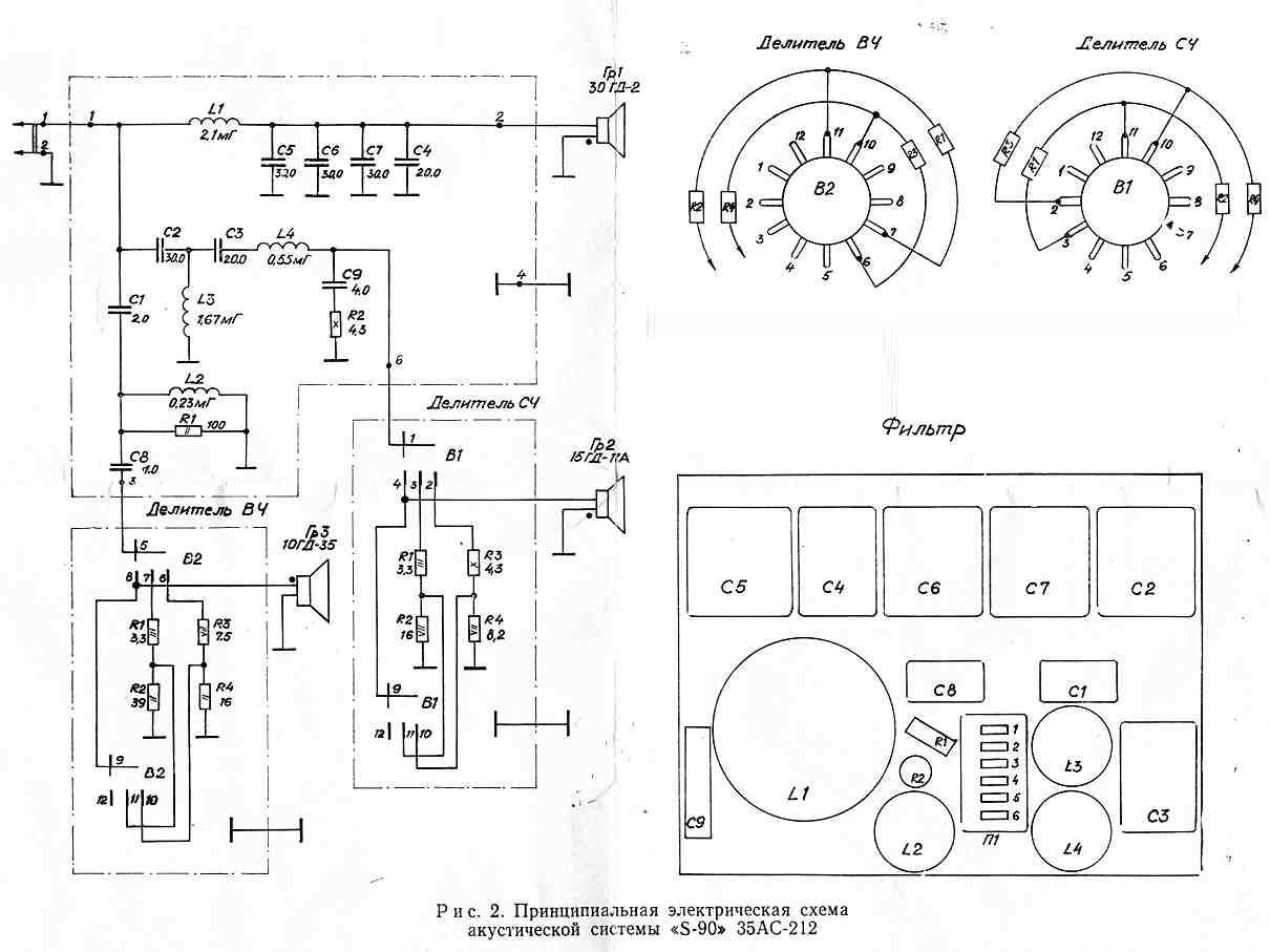 Принципиальная схема S90