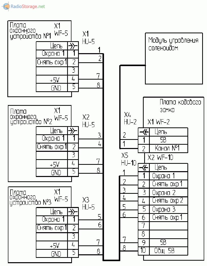 Схема подключения модулей кодового замка и охранного устройства в систему