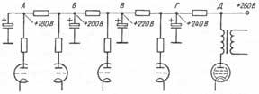 Распределение напряжений на оксидных конденсаторах
