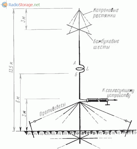 Конструкция КВ антенны