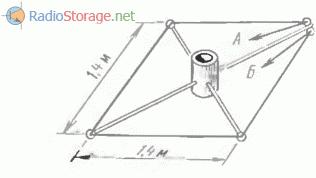 Конструкция катушки индуктивности L