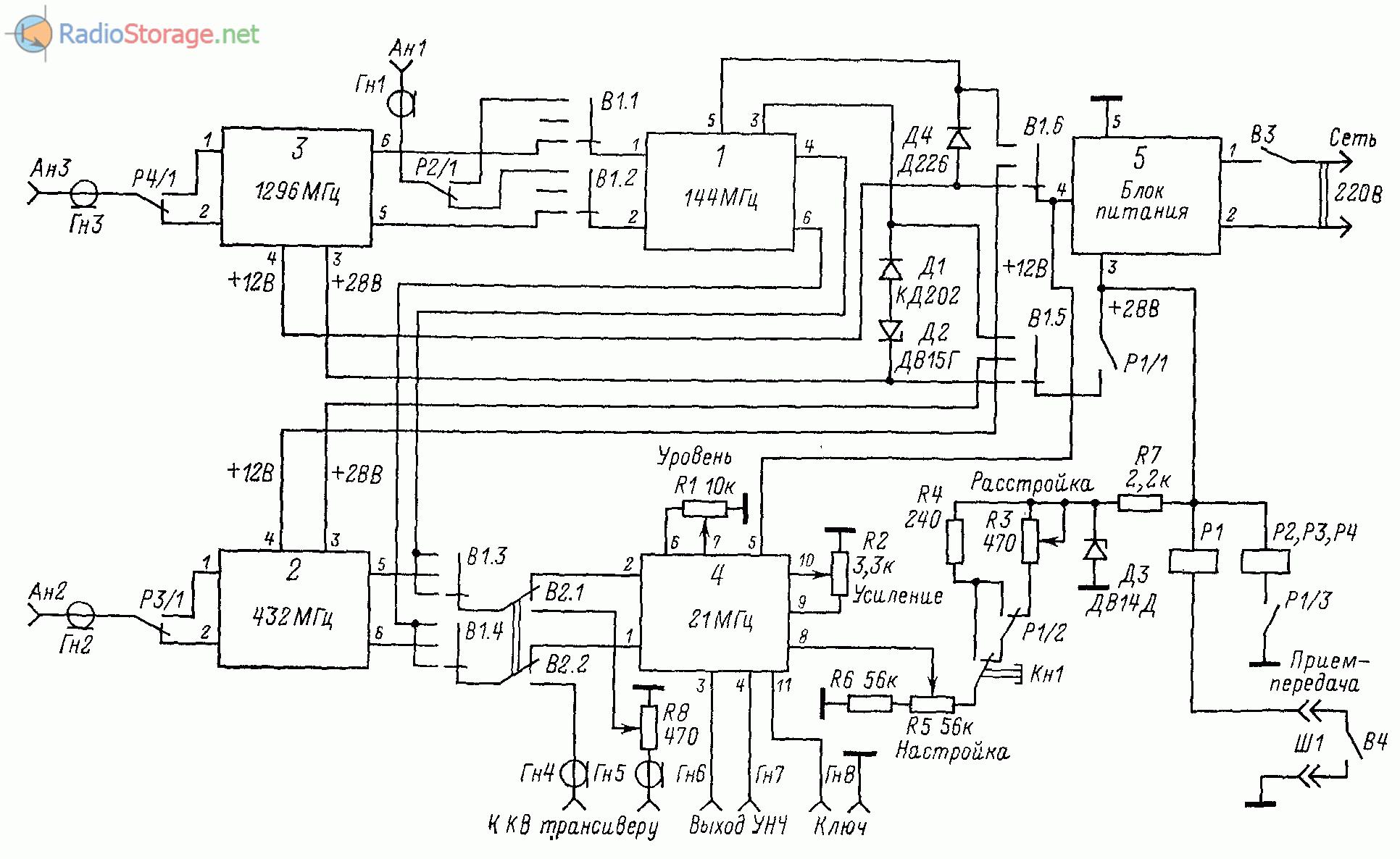 Схема межблочных соединений и цепей коммутации УКВ радиостанции
