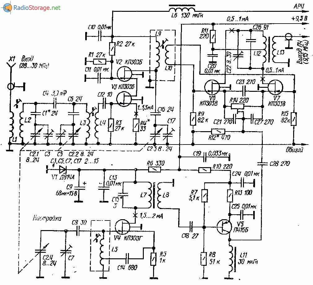 Радиоприемник на 28 МГц (AМ, СW и SSB)