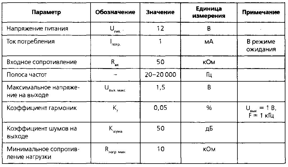 Основные технические характеристики микросхемы LC7530