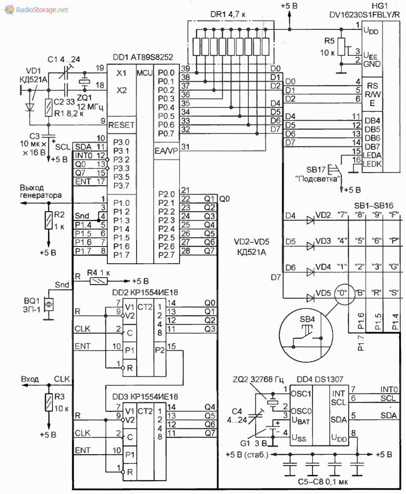 Принципиальная схема частотомера-часов-генератора