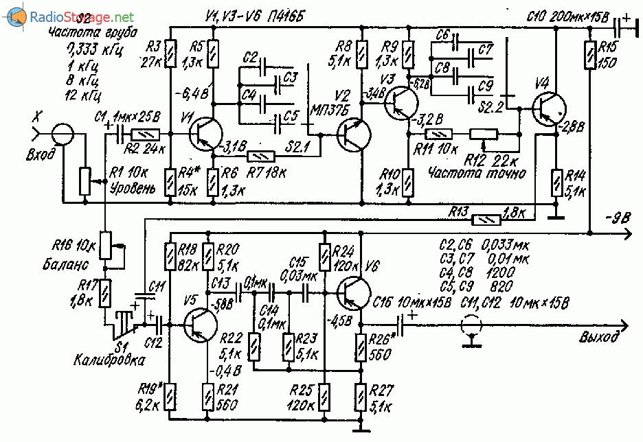 Аналоговый частотомер на микросхемах