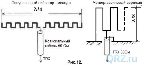 Вертикальная антенна на диапазоны 160 и 80 метров