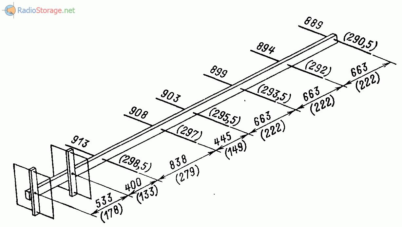 Восьмиэлементная антенна Quagi для диапазона 144 МГц, в скобках даны размеры для диапазона 432 МГц