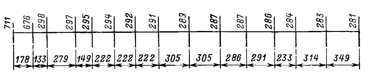 Пятнадцатиэлементная антенна Quagi для диапазона 432 МГц