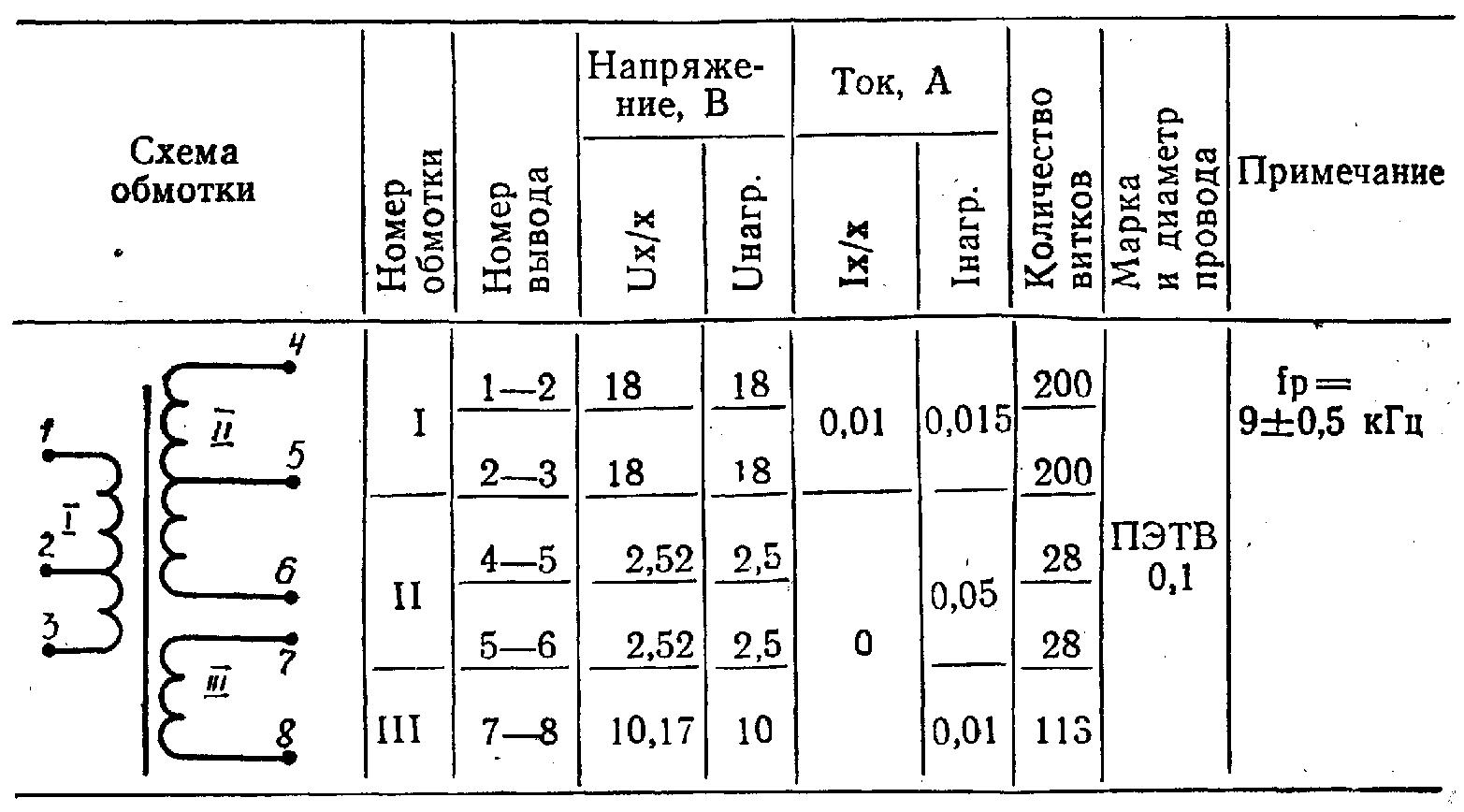 Осциллограф С1-83, схема