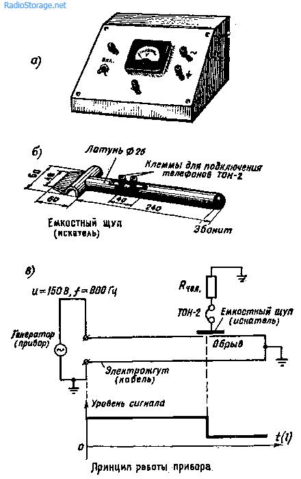 Прибор для определения места обрыва провода в электрожгуте (кабеле)