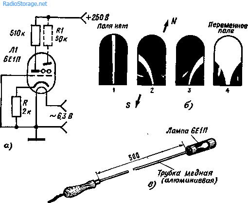 Индикатор магнитных полей