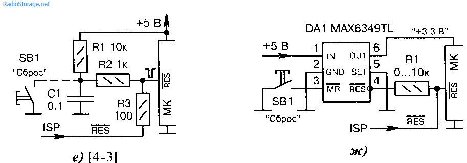 Формирователи сигнала начального сброса