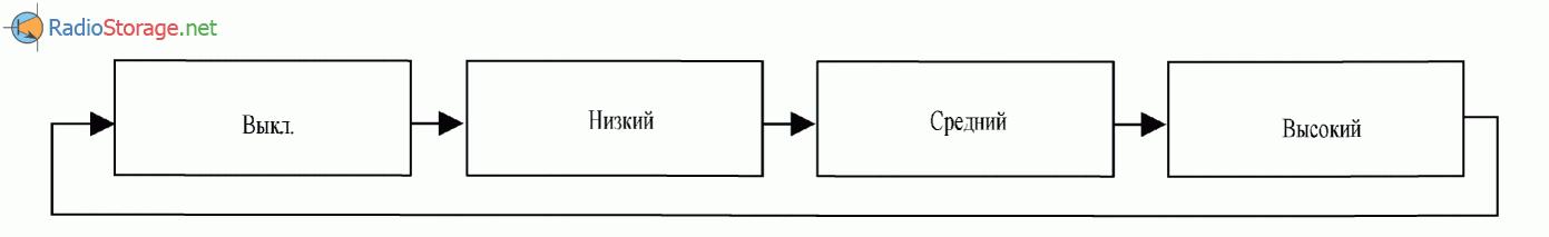 Регулятор освещения со ступенчатым сенсорным управлением (НТ703), схема