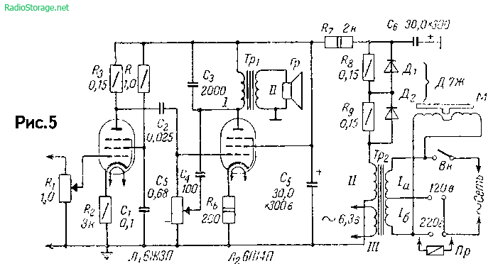 Ламповый усилитель В. Михайлова на 5Ж3П, 6П14П