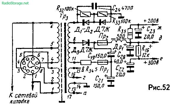 Схема двухканального УМЗЧ Б. Яунземса на 6Н2П, 6П14П (2Вт+4Вт)