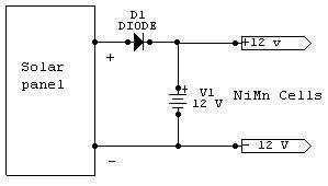 Советы и доработки для QRP трансивера Микро-80, схема