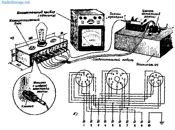 Простое приспособление для быстрой проверки режимов работы радиоламп