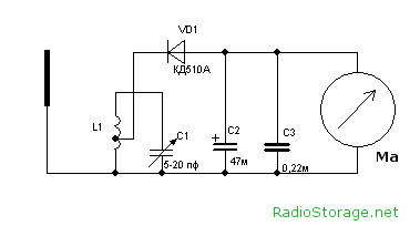 Простой волномер на FM диапазон 88-108 MHz схема
