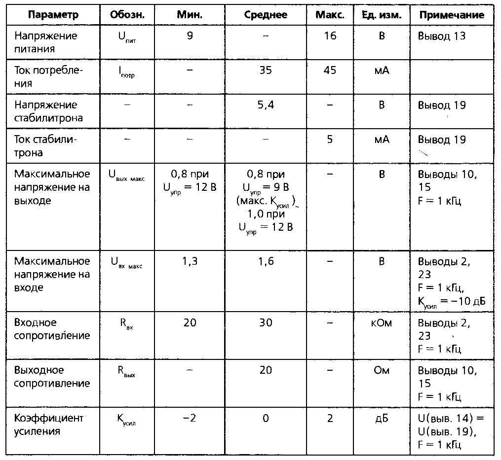 Основные характеристики микросхемы LM1040