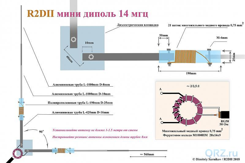 Схема мини-диполя R2DII