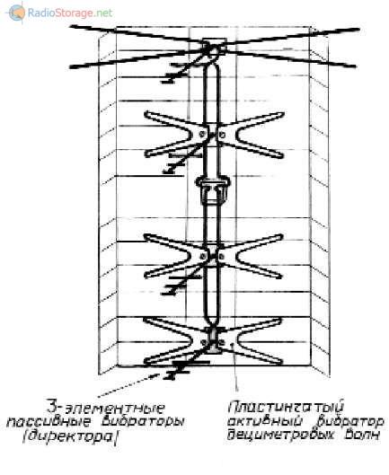 Модернизированный вариант польской антенны